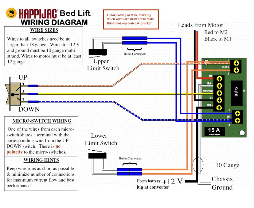 Bed Lift Circuit Board, Happijac 478684 Happy Jack Slide Out Wiring Diagram on